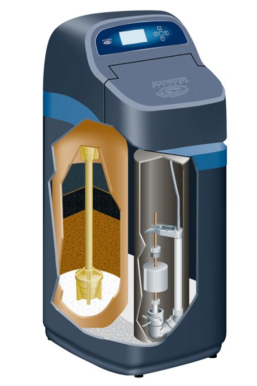 Compact Series Refining System